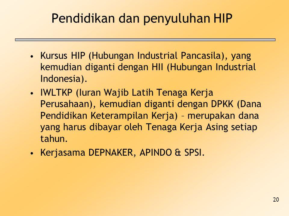 20 Pendidikan dan penyuluhan HIP Kursus HIP (Hubungan Industrial Pancasila), yang kemudian diganti dengan HII (Hubungan Industrial Indonesia). IWLTKP