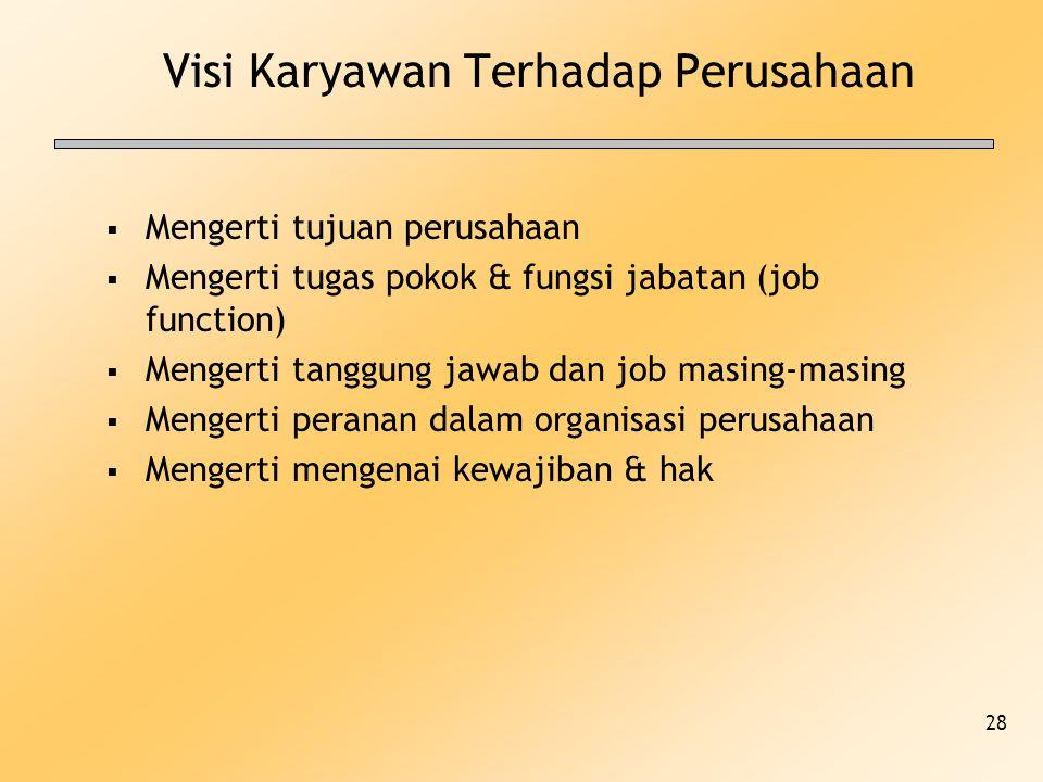 28 Visi Karyawan Terhadap Perusahaan  Mengerti tujuan perusahaan  Mengerti tugas pokok & fungsi jabatan (job function)  Mengerti tanggung jawab dan