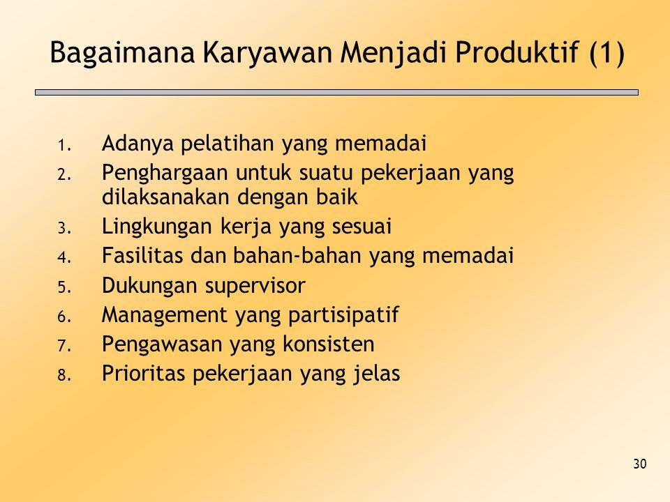 30 Bagaimana Karyawan Menjadi Produktif (1) 1. Adanya pelatihan yang memadai 2. Penghargaan untuk suatu pekerjaan yang dilaksanakan dengan baik 3. Lin