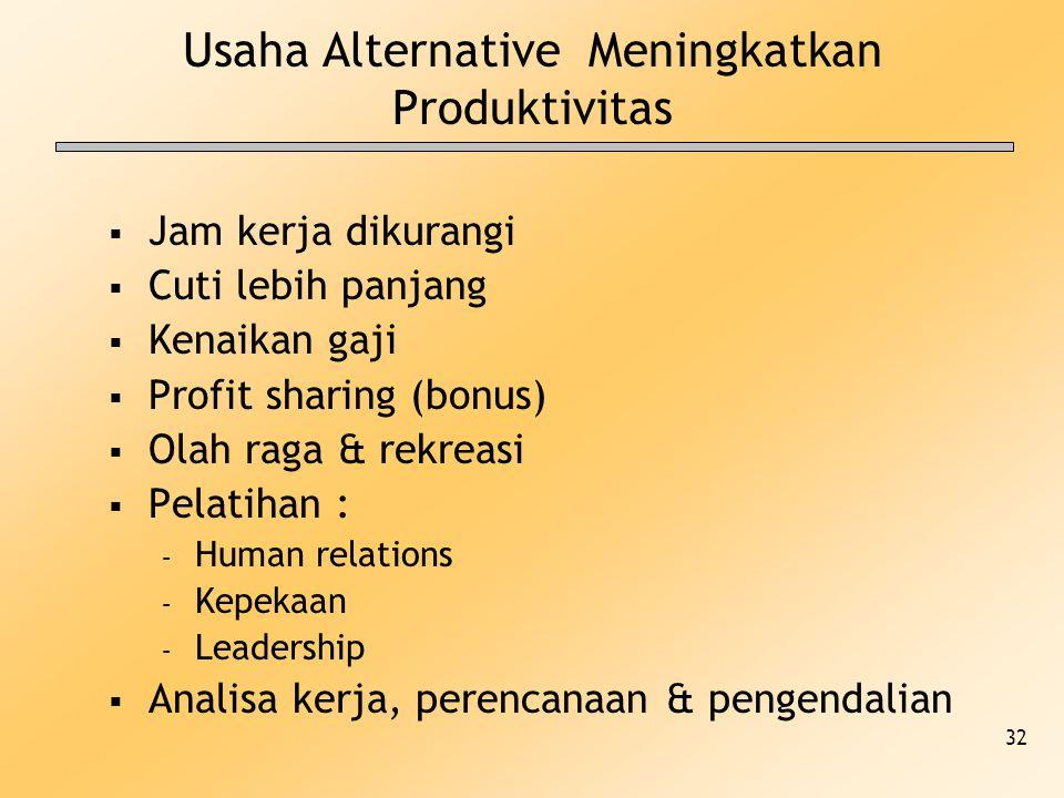 32 Usaha Alternative Meningkatkan Produktivitas  Jam kerja dikurangi  Cuti lebih panjang  Kenaikan gaji  Profit sharing (bonus)  Olah raga & rekr