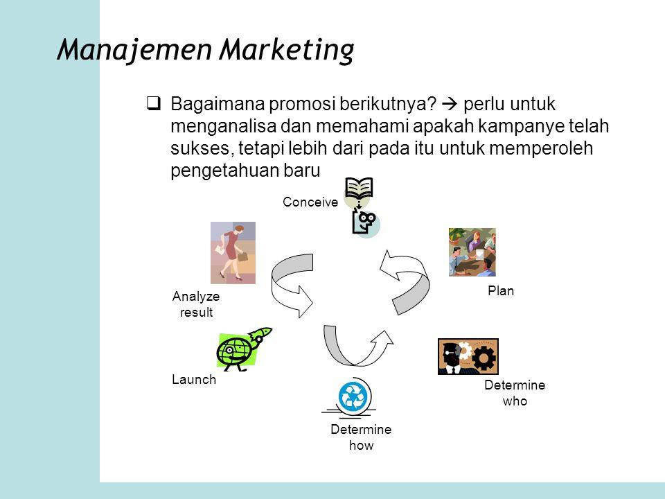 Manajemen Marketing  Bagaimana promosi berikutnya?  perlu untuk menganalisa dan memahami apakah kampanye telah sukses, tetapi lebih dari pada itu un