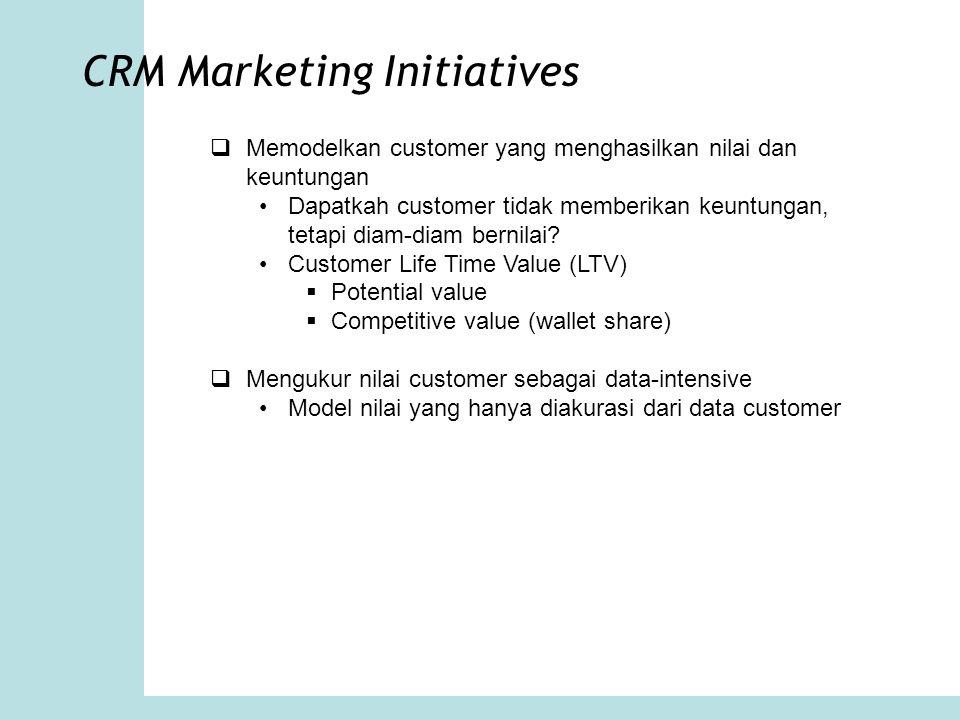 CRM Marketing Initiatives  Memodelkan customer yang menghasilkan nilai dan keuntungan Dapatkah customer tidak memberikan keuntungan, tetapi diam-diam