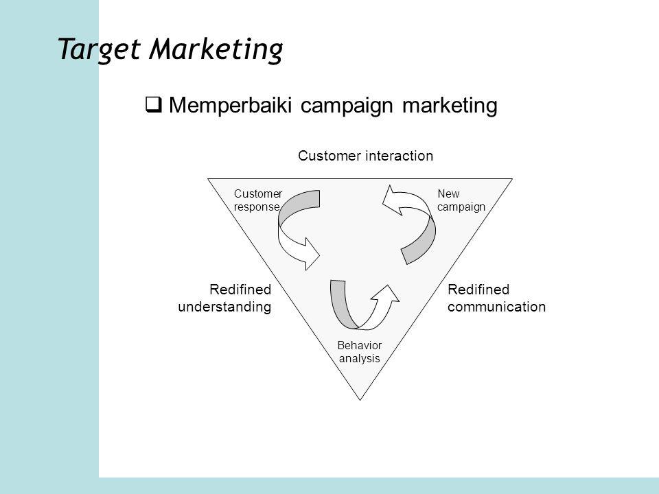 CRM Marketing Initiatives  Taktik baru apa yang bisa didapat dari analisa trigger clickstreams.