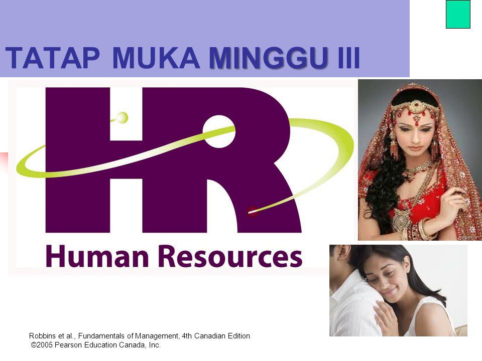 lanjutan Audit SDM 1) Kualitas Kekuatan Kerja 2) Penentuan Kualitas 3) Daftar Kemampuan/Skill 4) Turnover Kerja 5) Perubahan secara Intern 6) Pengukuran Pengelolaan SDM