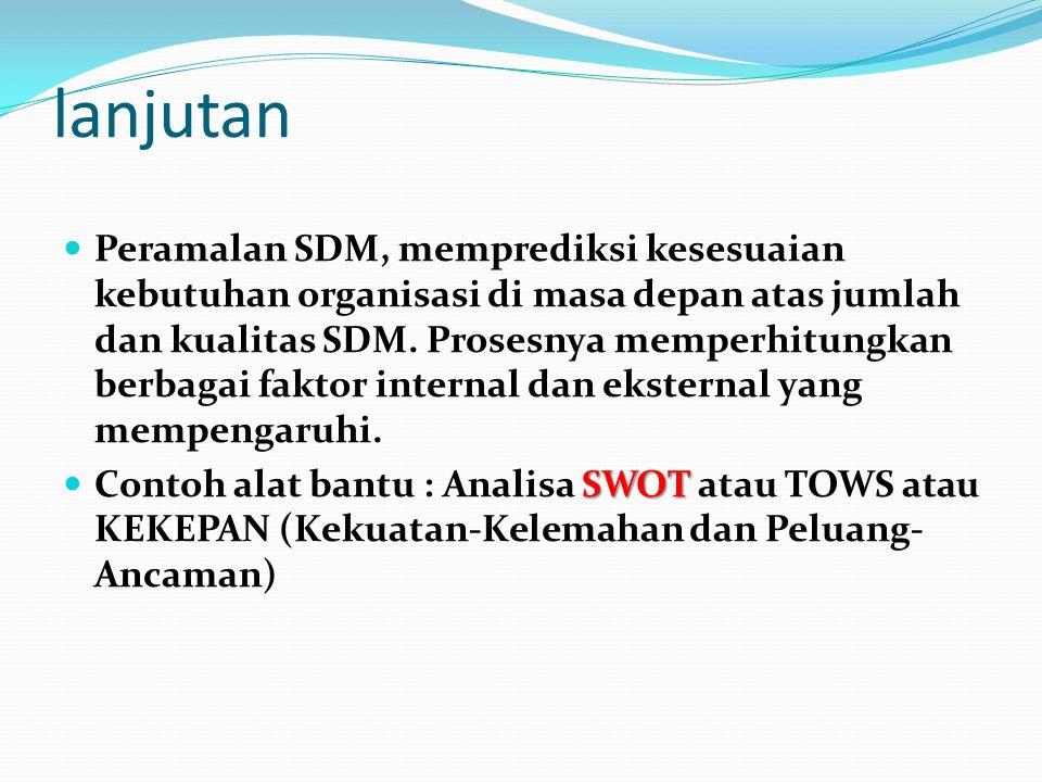 lanjutan Peramalan SDM, memprediksi kesesuaian kebutuhan organisasi di masa depan atas jumlah dan kualitas SDM.