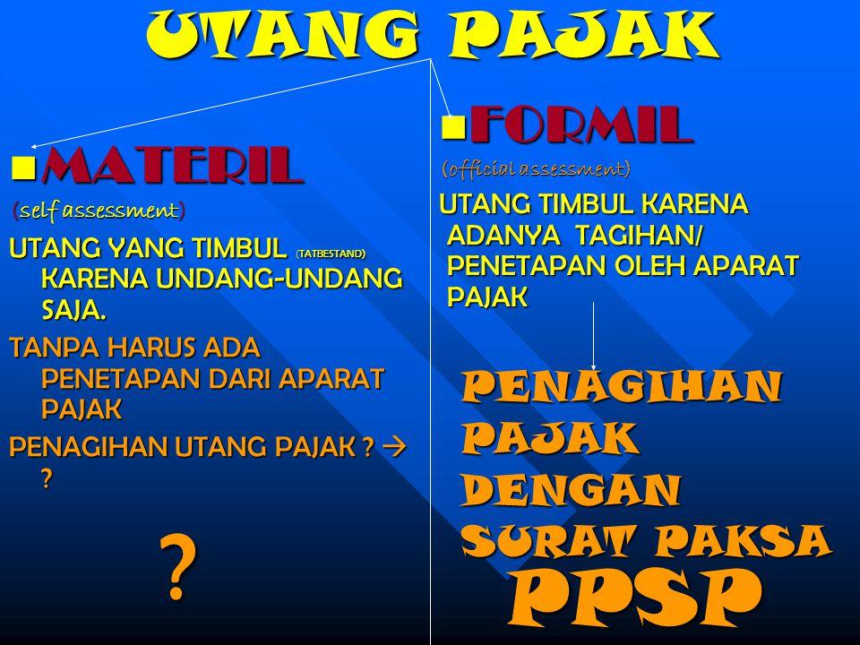 Barang (bergerak) yang tidak boleh disita [UU.PPSP ps.