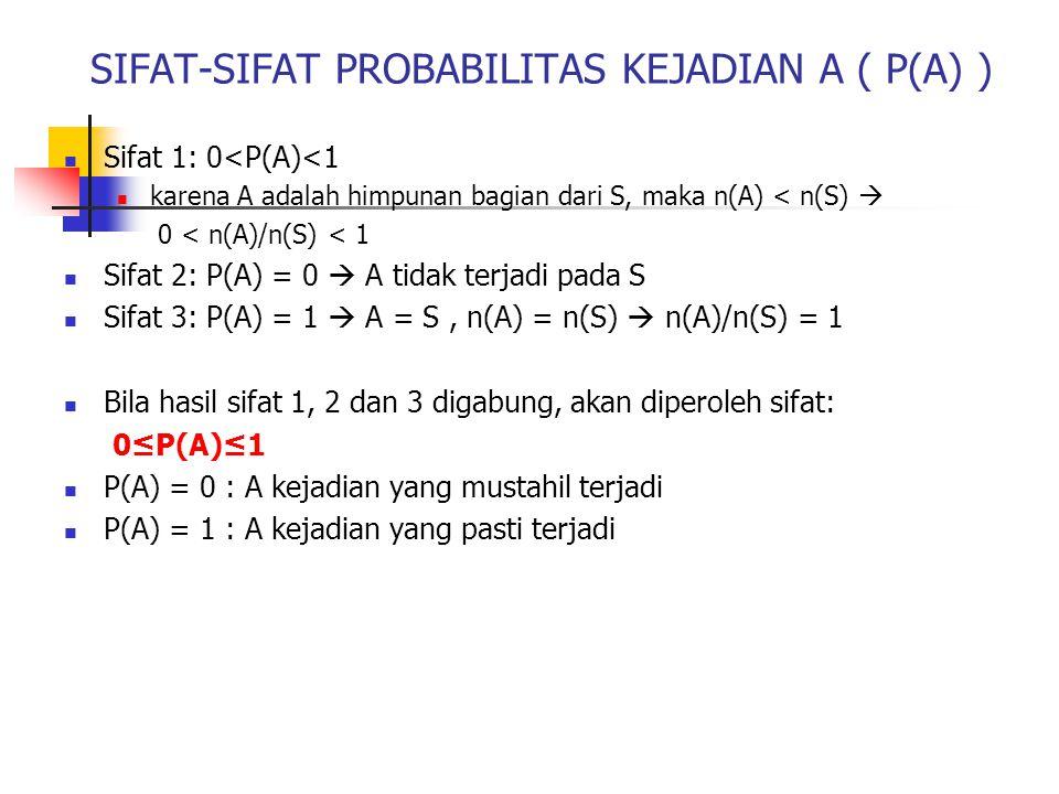 SIFAT-SIFAT PROBABILITAS KEJADIAN A ( P(A) ) Sifat 1: 0<P(A)<1 karena A adalah himpunan bagian dari S, maka n(A) < n(S)  0 < n(A)/n(S) < 1 Sifat 2: P