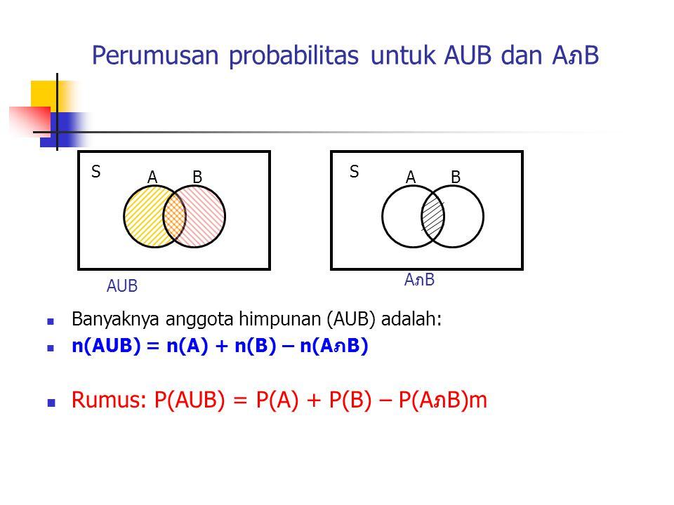 Perumusan probabilitas untuk AUB dan AภB Rumus: P(AUB) = P(A) + P(B) – P(AภB)m S AB AUB S AB AภBAภB Banyaknya anggota himpunan (AUB) adalah: n(AUB) =