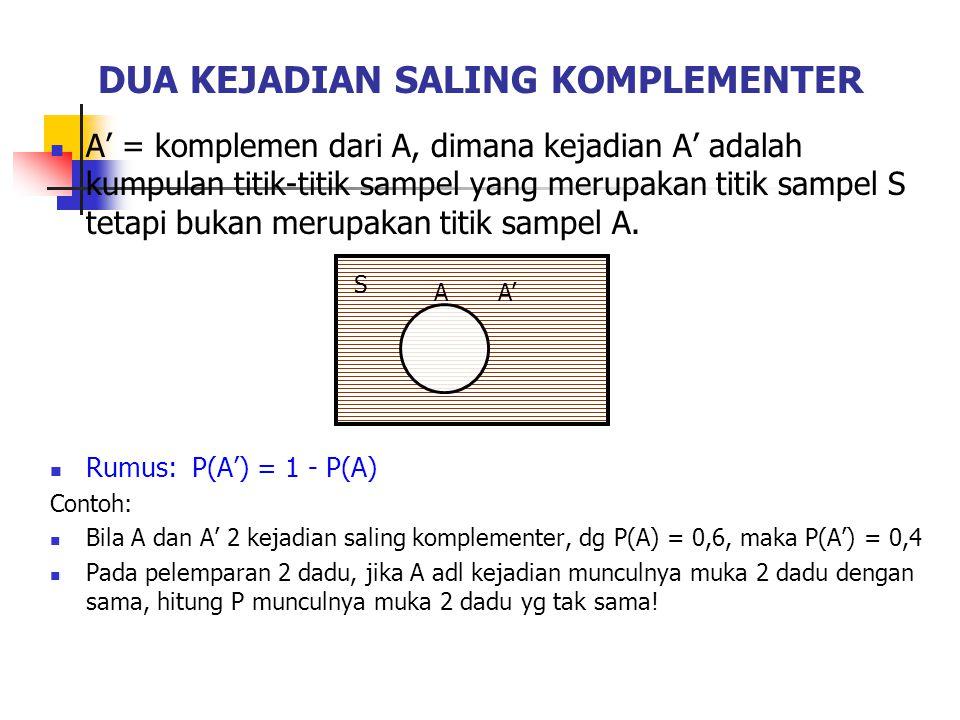 DUA KEJADIAN SALING KOMPLEMENTER A' = komplemen dari A, dimana kejadian A' adalah kumpulan titik-titik sampel yang merupakan titik sampel S tetapi buk