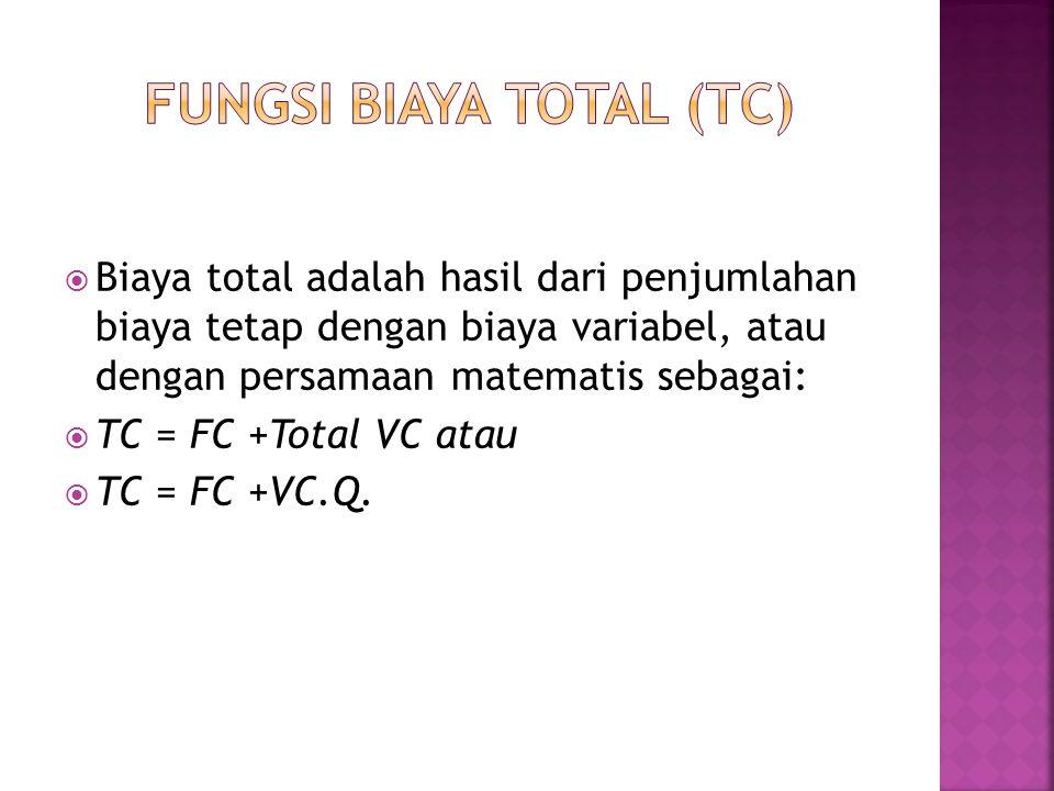  Biaya total adalah hasil dari penjumlahan biaya tetap dengan biaya variabel, atau dengan persamaan matematis sebagai:  TC = FC +Total VC atau  TC
