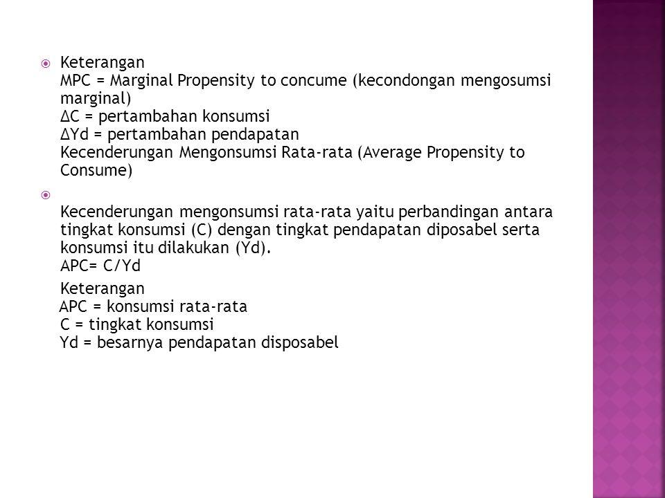  Keterangan MPC = Marginal Propensity to concume (kecondongan mengosumsi marginal) ∆C = pertambahan konsumsi ∆Yd = pertambahan pendapatan Kecenderung