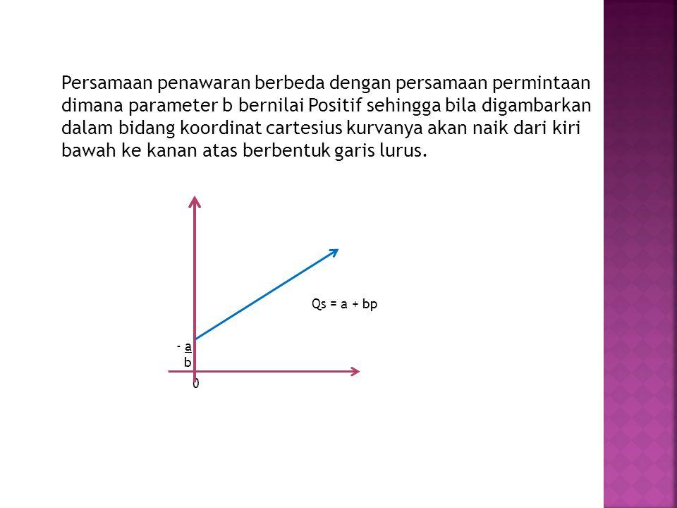 Persamaan penawaran berbeda dengan persamaan permintaan dimana parameter b bernilai Positif sehingga bila digambarkan dalam bidang koordinat cartesius