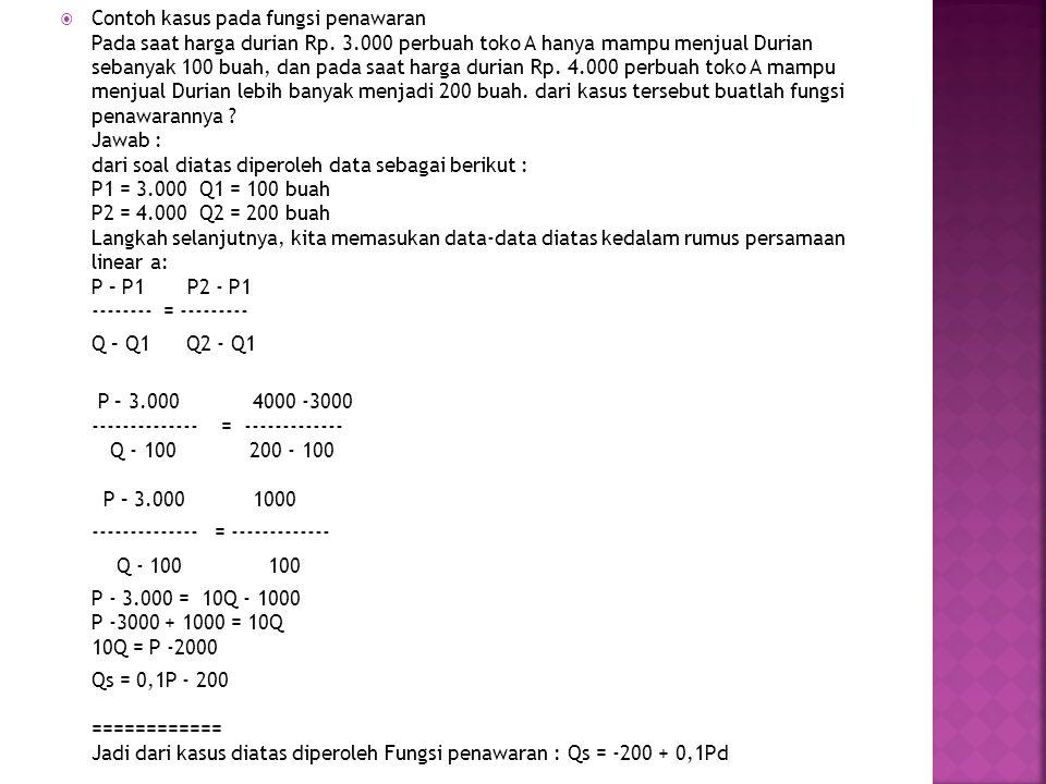  Contoh kasus pada fungsi penawaran Pada saat harga durian Rp. 3.000 perbuah toko A hanya mampu menjual Durian sebanyak 100 buah, dan pada saat harga