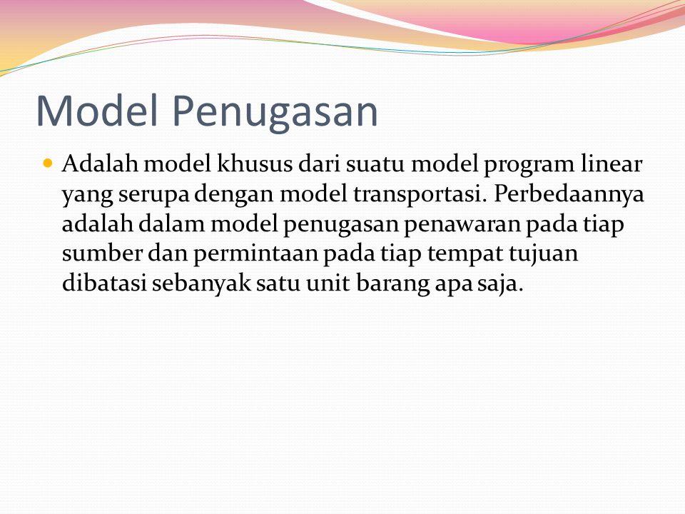 Model Penugasan Adalah model khusus dari suatu model program linear yang serupa dengan model transportasi.