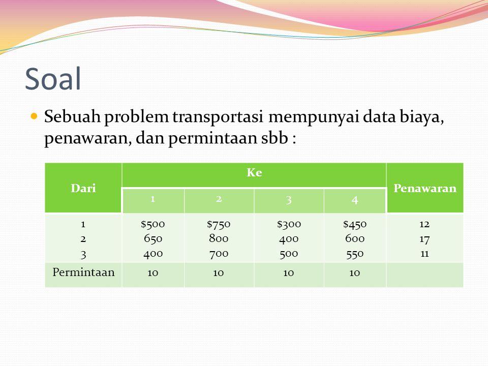 Soal Sebuah problem transportasi mempunyai data biaya, penawaran, dan permintaan sbb : Dari Ke Penawaran 1234 123123 $500 650 400 $750 800 700 $300 400 500 $450 600 550 12 17 11 Permintaan10