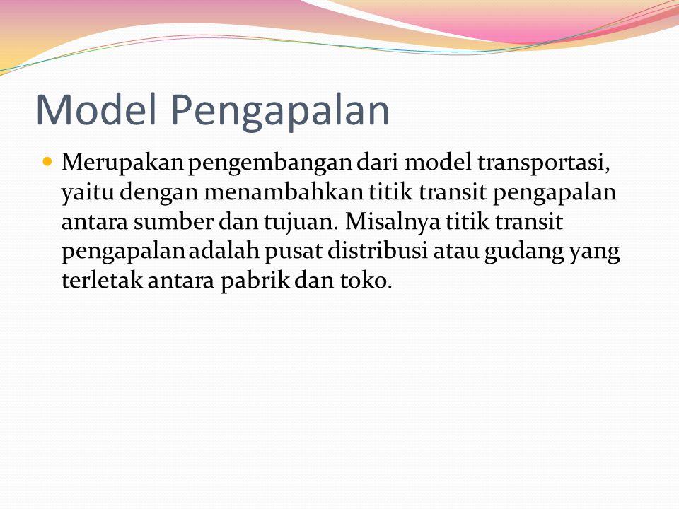 Model Pengapalan Merupakan pengembangan dari model transportasi, yaitu dengan menambahkan titik transit pengapalan antara sumber dan tujuan.