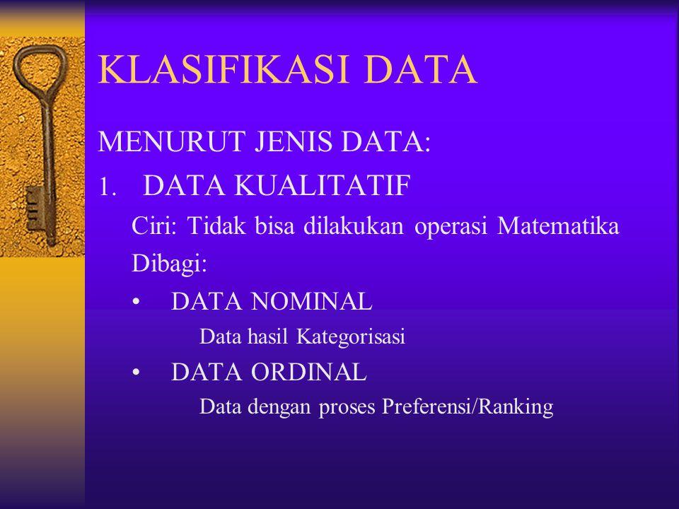 KLASIFIKASI DATA MENURUT JENIS DATA: 1. DATA KUALITATIF Ciri: Tidak bisa dilakukan operasi Matematika Dibagi: DATA NOMINAL Data hasil Kategorisasi DAT