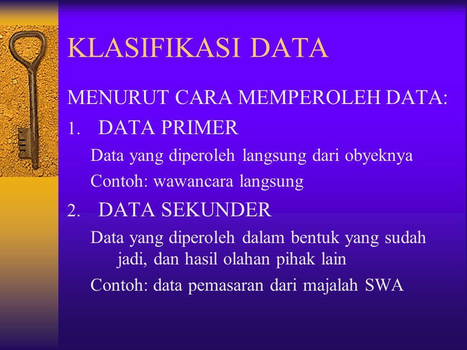 KLASIFIKASI DATA MENURUT CARA MEMPEROLEH DATA: 1. DATA PRIMER Data yang diperoleh langsung dari obyeknya Contoh: wawancara langsung 2. DATA SEKUNDER D