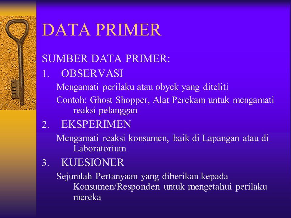 DATA PRIMER SUMBER DATA PRIMER: 1. OBSERVASI Mengamati perilaku atau obyek yang diteliti Contoh: Ghost Shopper, Alat Perekam untuk mengamati reaksi pe
