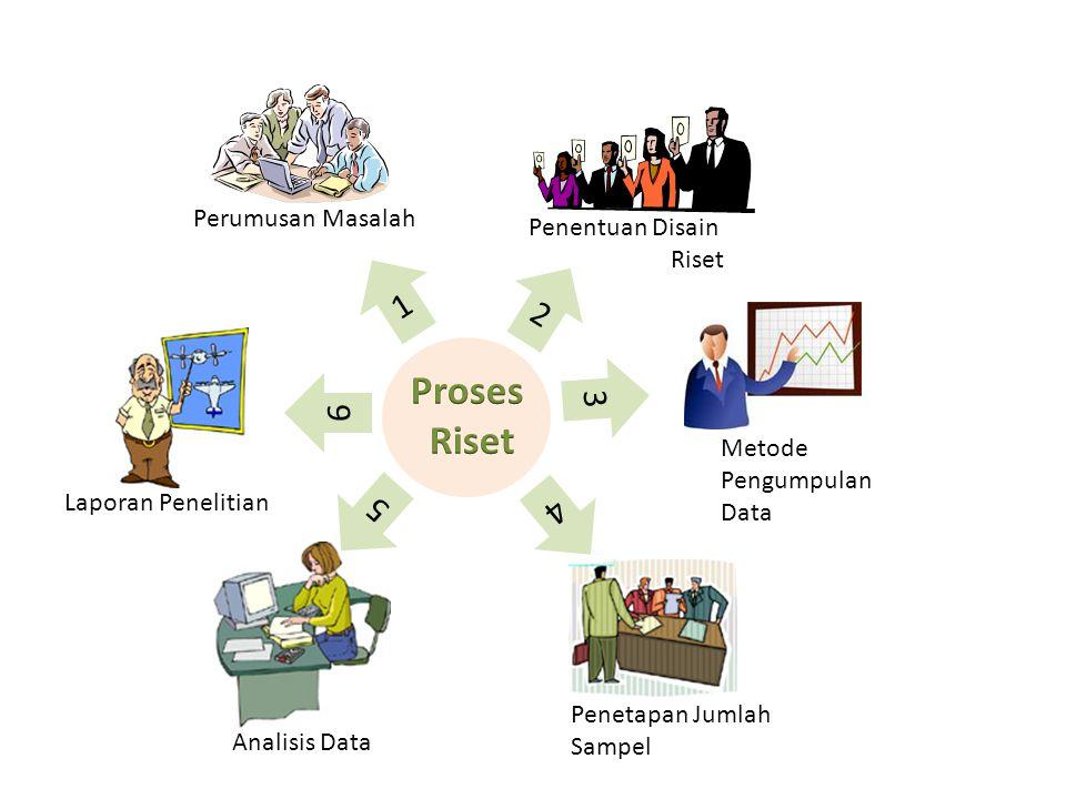 Perumusan Masalah Penentuan Disain Riset Metode Pengumpulan Data Penetapan Jumlah Sampel Analisis Data Laporan Penelitian 1 2 3 4 5 6