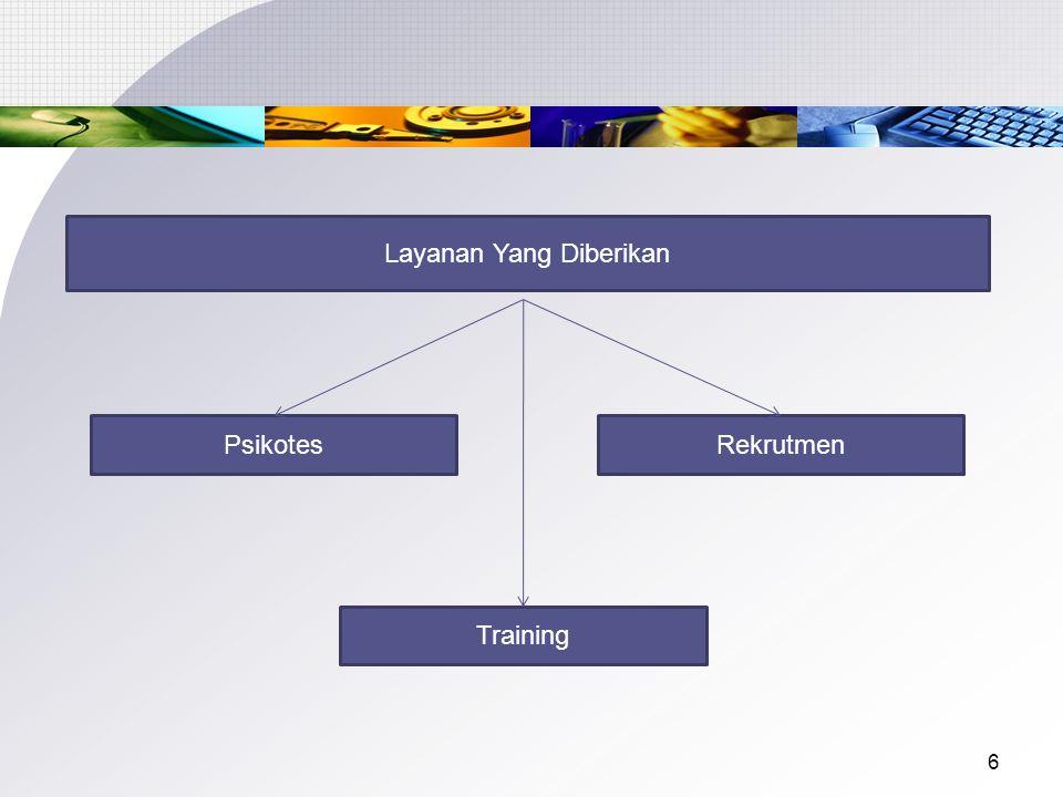 6 Layanan Yang Diberikan PsikotesRekrutmen Training