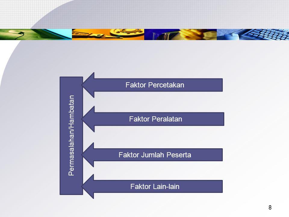 8 Permasalahan/Hambatan Faktor Percetakan Faktor Peralatan Faktor Jumlah Peserta Faktor Lain-lain