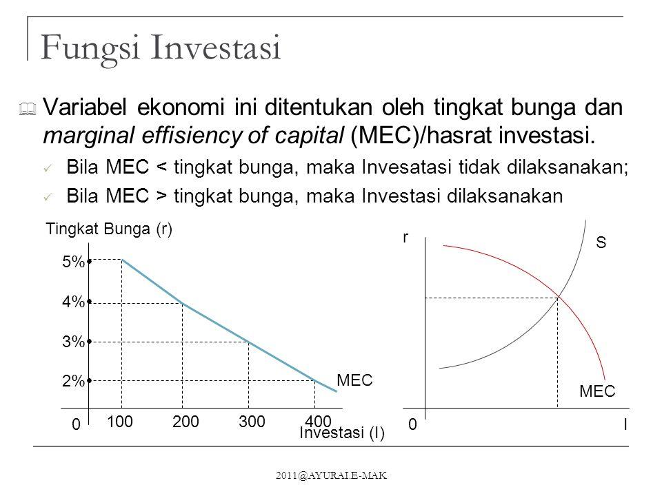 2011@AYURAI.E-MAK Fungsi Investasi  Variabel ekonomi ini ditentukan oleh tingkat bunga dan marginal effisiency of capital (MEC)/hasrat investasi. Bil