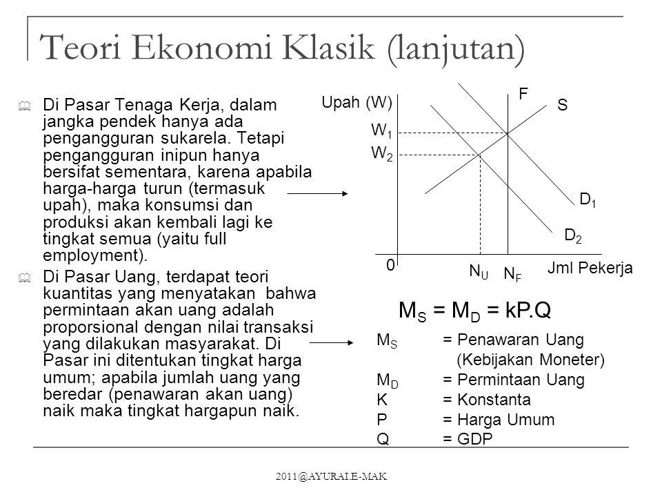 2011@AYURAI.E-MAK Teori Ekonomi Klasik (lanjutan)  Di Pasar Tenaga Kerja, dalam jangka pendek hanya ada pengangguran sukarela. Tetapi pengangguran in