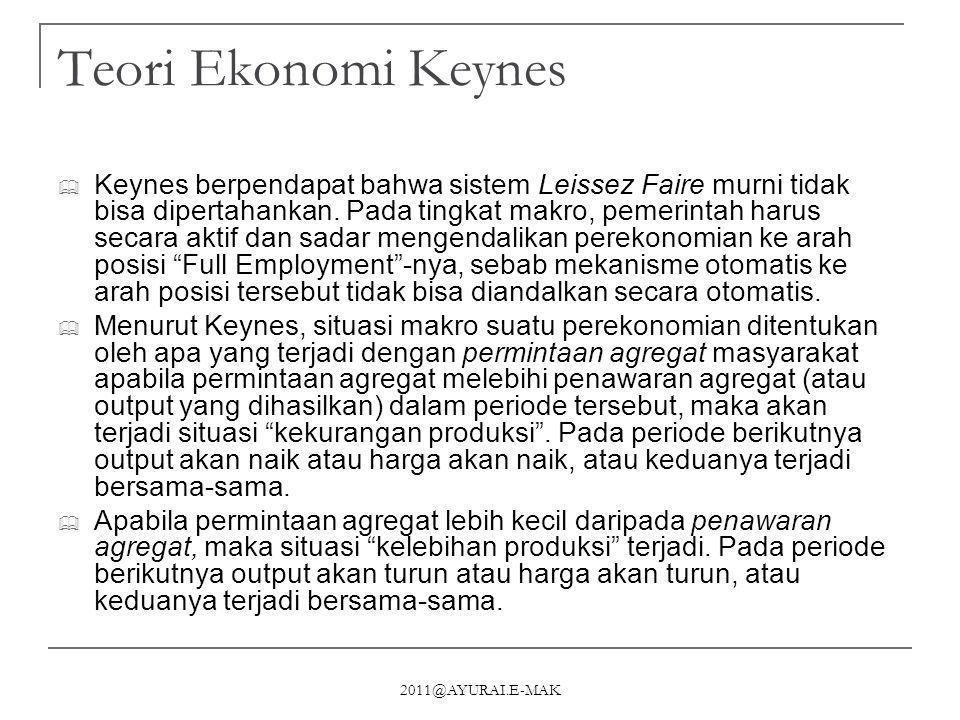 2011@AYURAI.E-MAK Teori Ekonomi Keynes  Keynes berpendapat bahwa sistem Leissez Faire murni tidak bisa dipertahankan. Pada tingkat makro, pemerintah