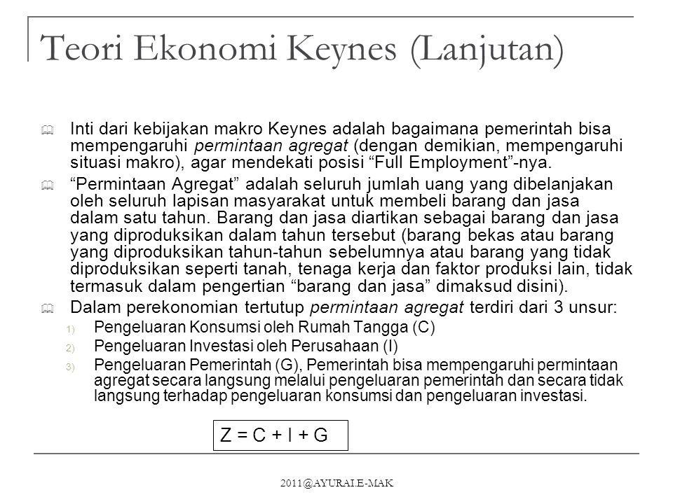 2011@AYURAI.E-MAK Teori Ekonomi Keynes (Lanjutan)  Inti dari kebijakan makro Keynes adalah bagaimana pemerintah bisa mempengaruhi permintaan agregat