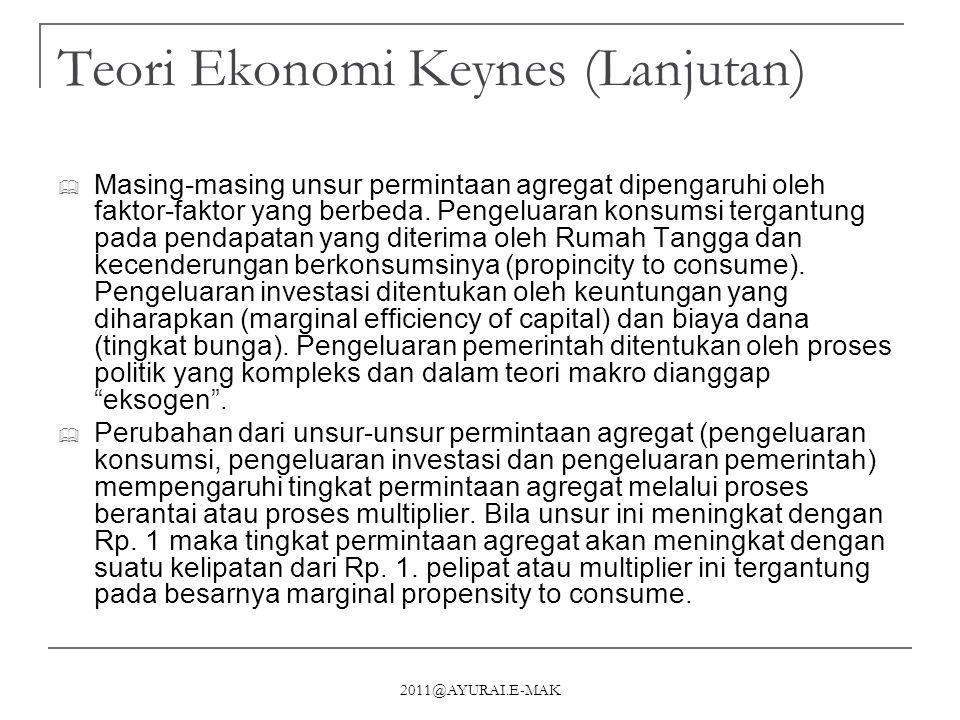 2011@AYURAI.E-MAK Teori Ekonomi Keynes (Lanjutan)  Masing-masing unsur permintaan agregat dipengaruhi oleh faktor-faktor yang berbeda. Pengeluaran ko
