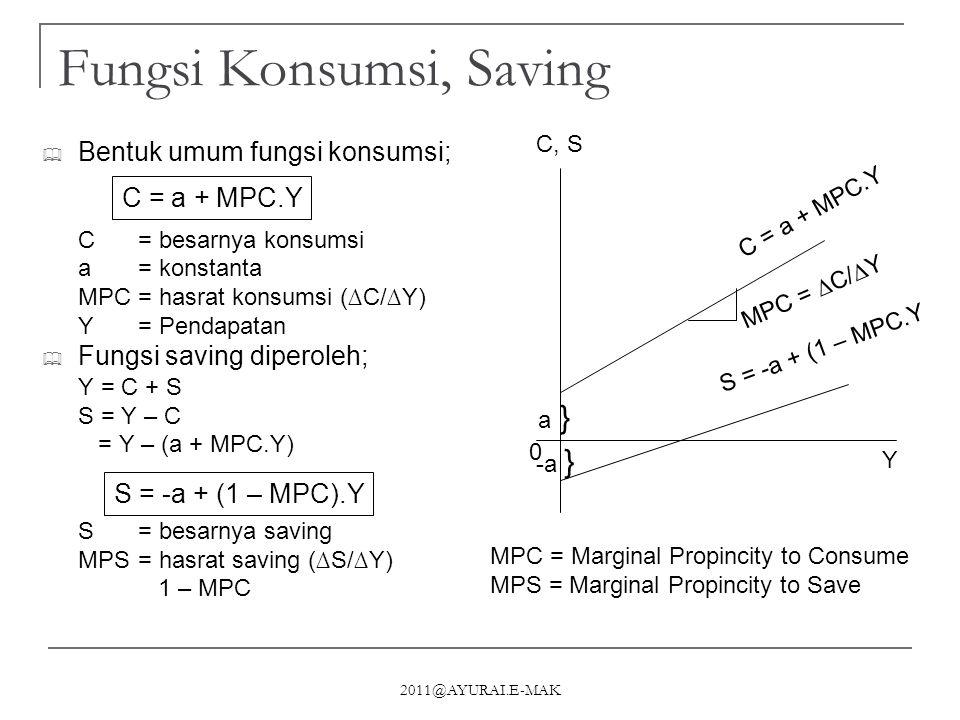 2011@AYURAI.E-MAK Fungsi Konsumsi, Saving  Bentuk umum fungsi konsumsi; C= besarnya konsumsi a= konstanta MPC = hasrat konsumsi (∆C/∆Y) Y= Pendapatan