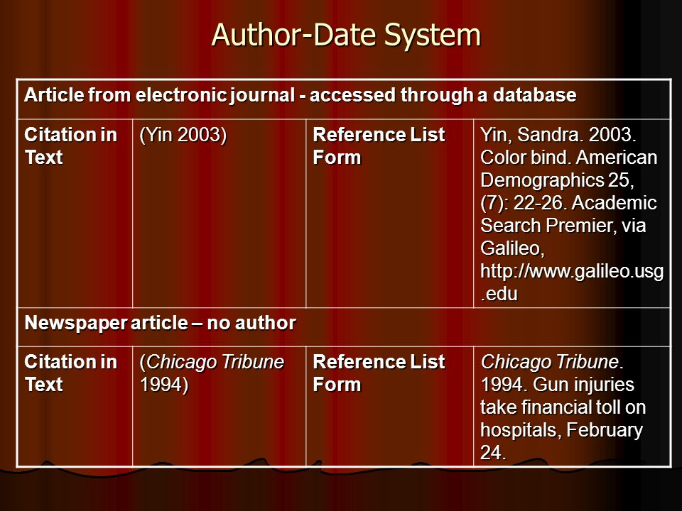 Author-Date System Article from electronic journal - accessed through a database Citation in Text (Yin 2003) Reference List Form Yin, Sandra. 2003. Co