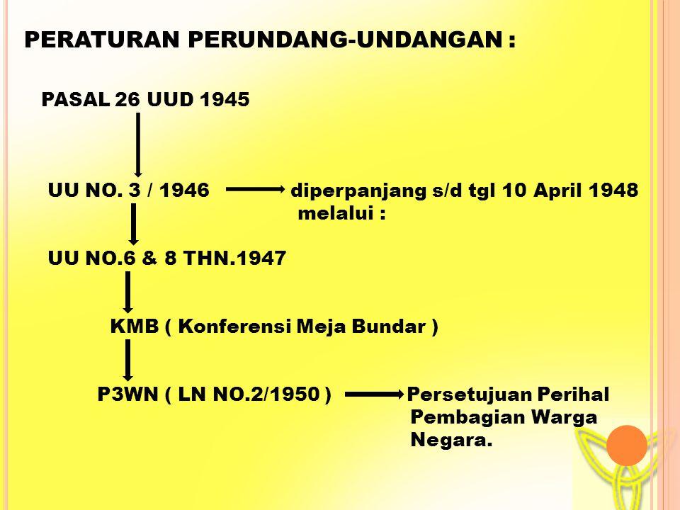 PERATURAN PERUNDANG-UNDANGAN : PASAL 26 UUD 1945 UU NO.
