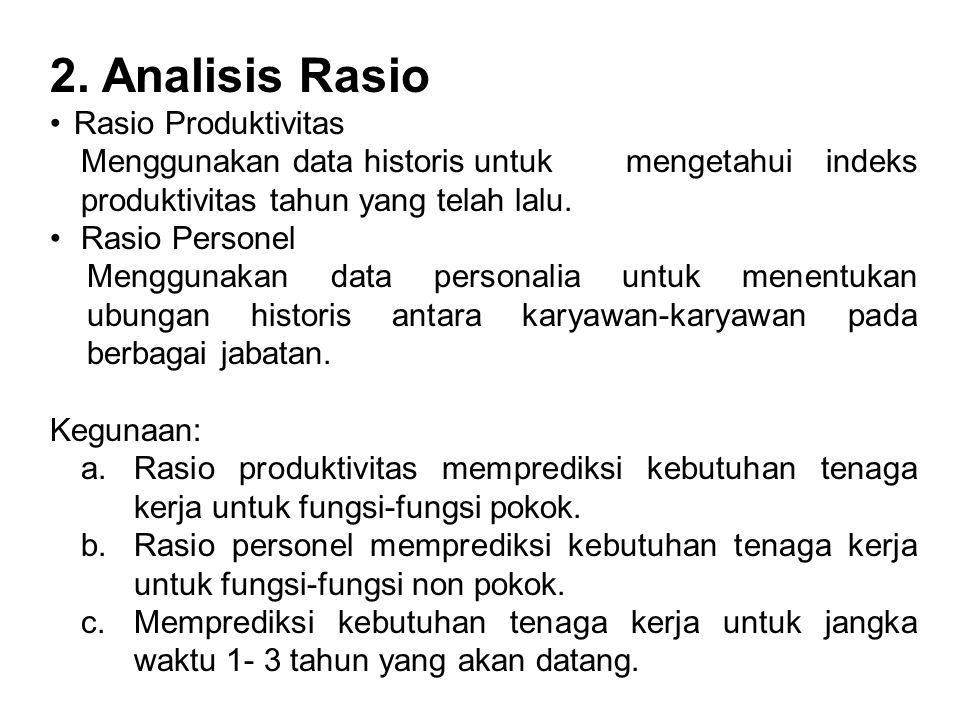 2. Analisis Rasio Rasio Produktivitas Menggunakan data historis untukmengetahui indeks produktivitas tahun yang telah lalu. Rasio Personel Menggunakan