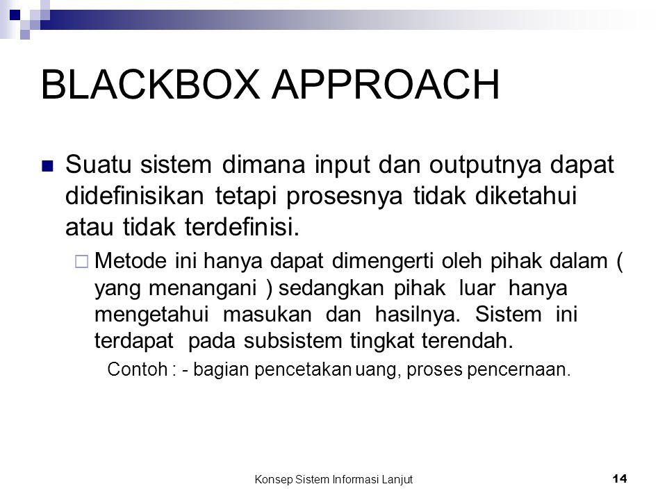 Konsep Sistem Informasi Lanjut 14 BLACKBOX APPROACH Suatu sistem dimana input dan outputnya dapat didefinisikan tetapi prosesnya tidak diketahui atau