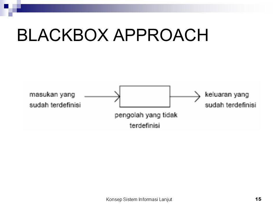 Konsep Sistem Informasi Lanjut 15 BLACKBOX APPROACH