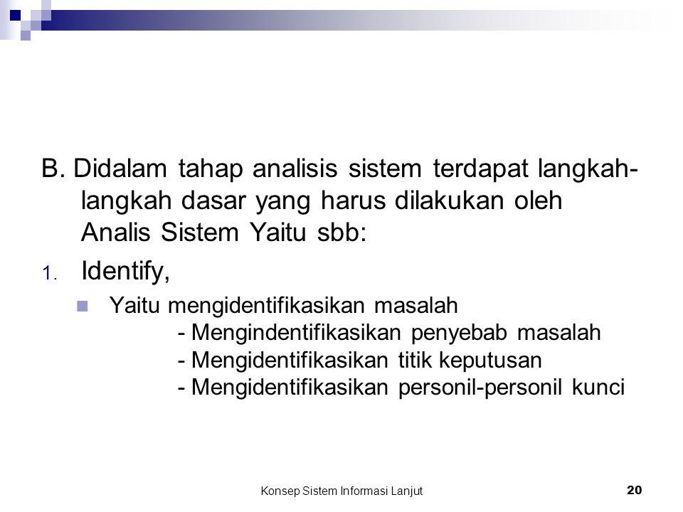 Konsep Sistem Informasi Lanjut 20 B. Didalam tahap analisis sistem terdapat langkah- langkah dasar yang harus dilakukan oleh Analis Sistem Yaitu sbb: