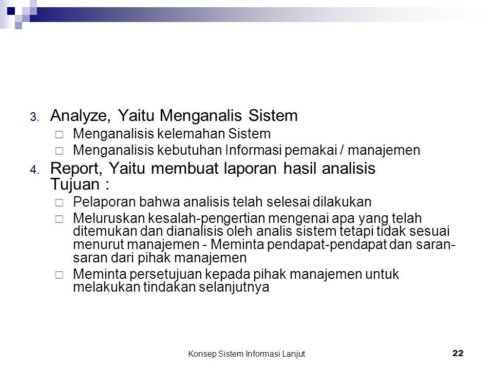 Konsep Sistem Informasi Lanjut 22 3. Analyze, Yaitu Menganalis Sistem  Menganalisis kelemahan Sistem  Menganalisis kebutuhan Informasi pemakai / man
