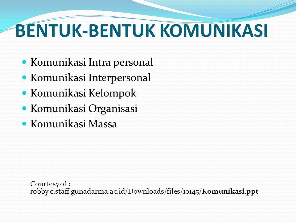 BENTUK-BENTUK KOMUNIKASI Komunikasi Intra personal Komunikasi Interpersonal Komunikasi Kelompok Komunikasi Organisasi Komunikasi Massa robby.c.staff.g