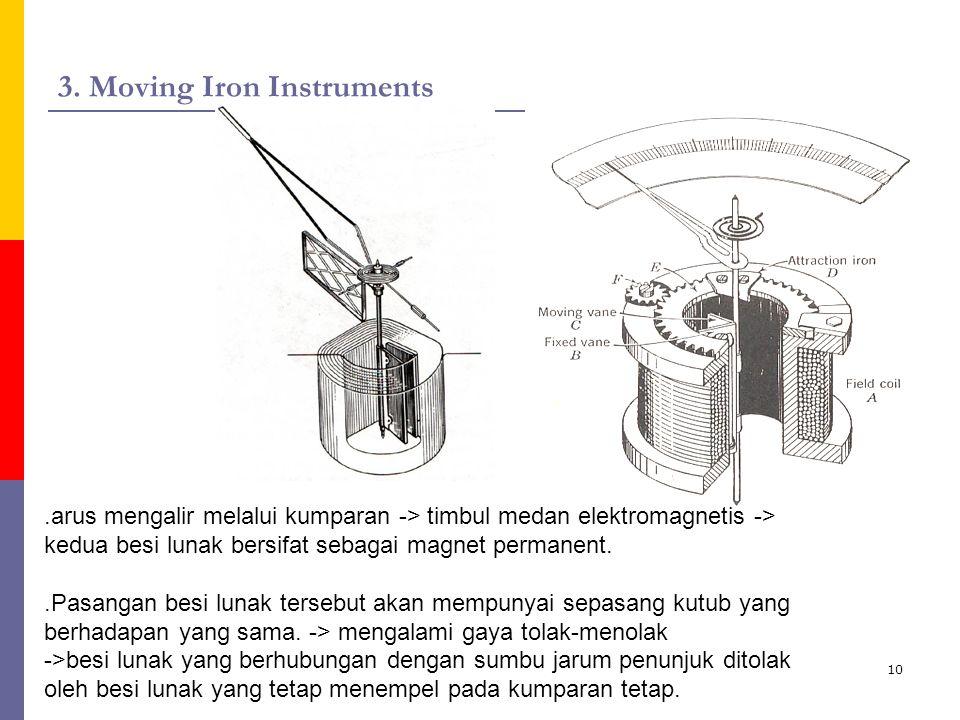 10 3. Moving Iron Instruments.arus mengalir melalui kumparan -> timbul medan elektromagnetis -> kedua besi lunak bersifat sebagai magnet permanent..Pa