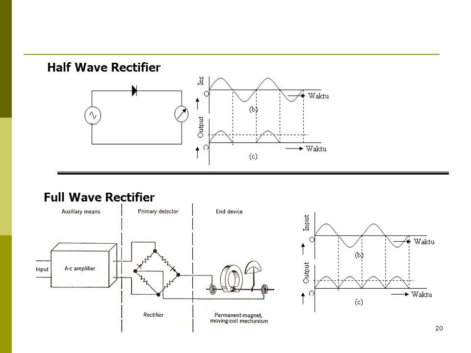 20 Half Wave Rectifier Full Wave Rectifier