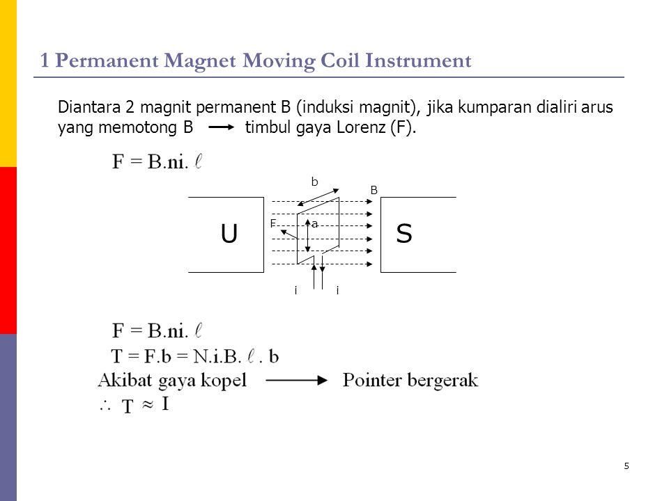 5 1 Permanent Magnet Moving Coil Instrument Diantara 2 magnit permanent B (induksi magnit), jika kumparan dialiri arus yang memotong B timbul gaya Lor