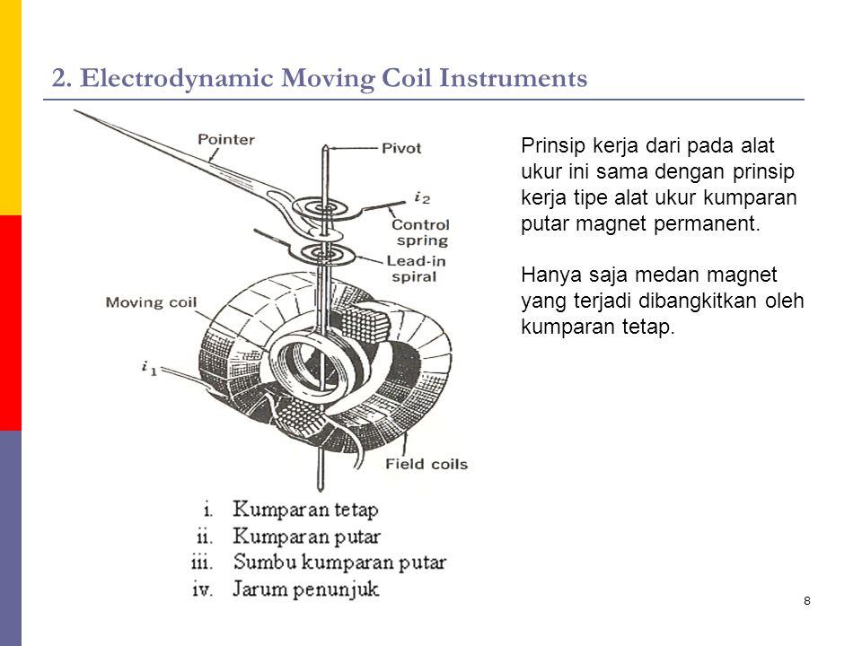 8 2. Electrodynamic Moving Coil Instruments Prinsip kerja dari pada alat ukur ini sama dengan prinsip kerja tipe alat ukur kumparan putar magnet perma