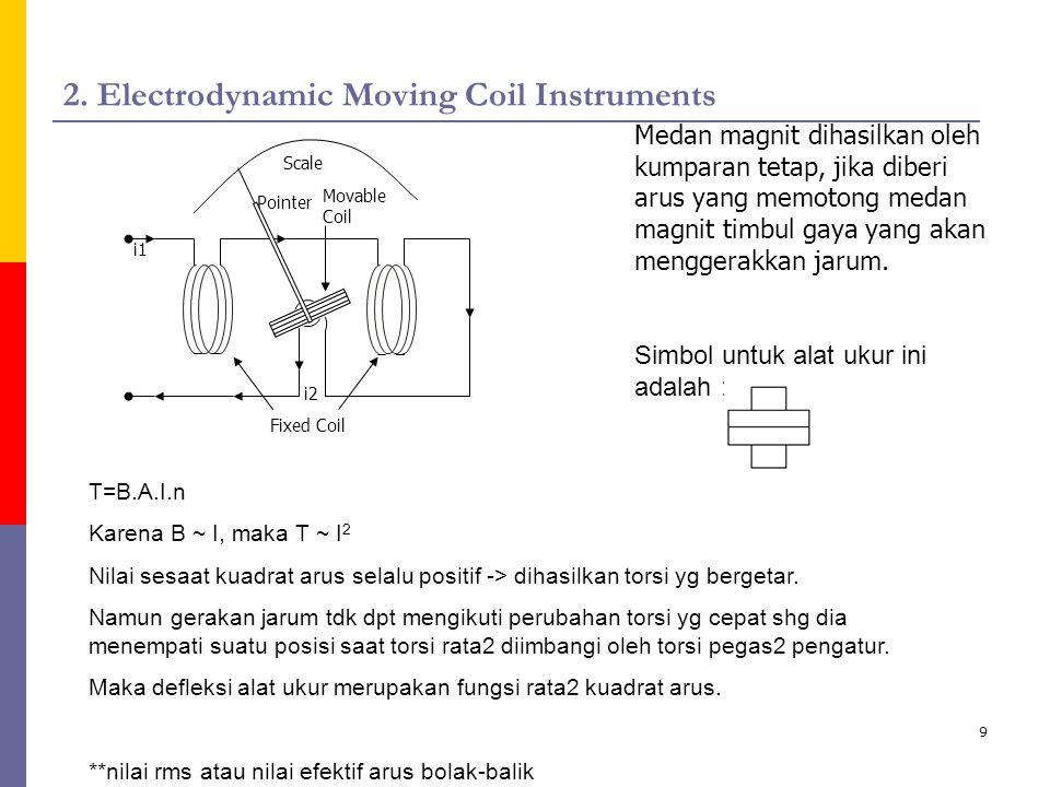 9 2. Electrodynamic Moving Coil Instruments Medan magnit dihasilkan oleh kumparan tetap, jika diberi arus yang memotong medan magnit timbul gaya yang