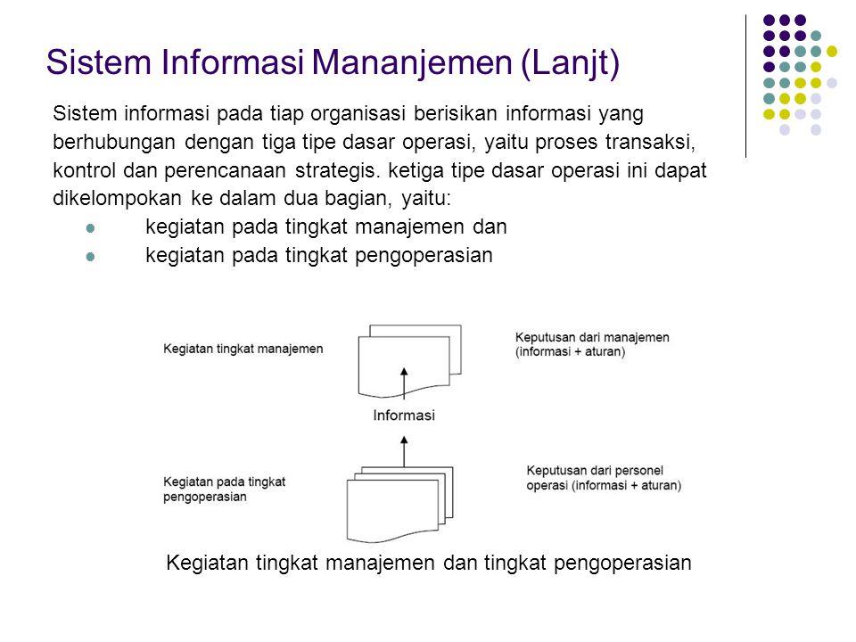 Sistem Informasi Mananjemen (Lanjt) Sistem informasi pada tiap organisasi berisikan informasi yang berhubungan dengan tiga tipe dasar operasi, yaitu p