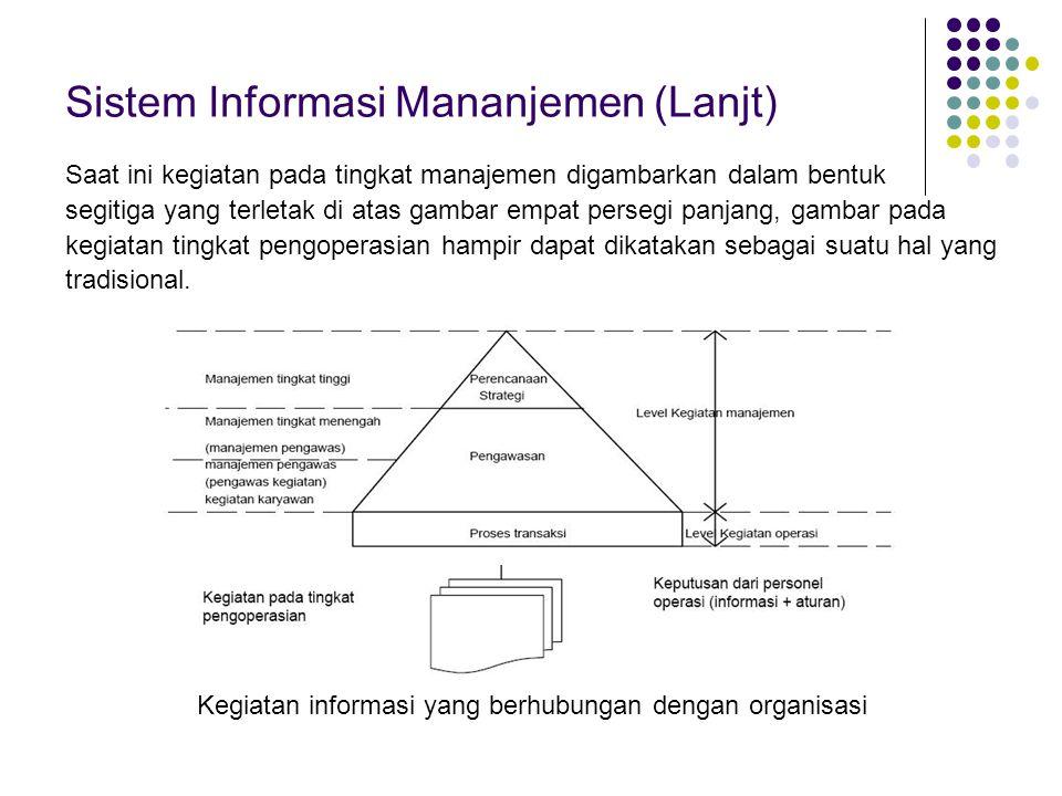 Sistem Informasi Mananjemen (Lanjt) Saat ini kegiatan pada tingkat manajemen digambarkan dalam bentuk segitiga yang terletak di atas gambar empat pers