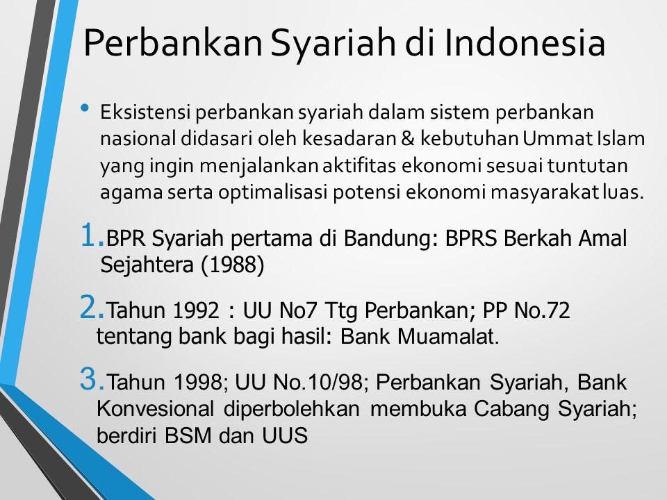 Perbankan Syariah di Indonesia Eksistensi perbankan syariah dalam sistem perbankan nasional didasari oleh kesadaran & kebutuhan Ummat Islam yang ingin