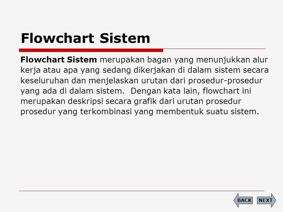 Flowchart Sistem Flowchart Sistem merupakan bagan yang menunjukkan alur kerja atau apa yang sedang dikerjakan di dalam sistem secara keseluruhan dan m