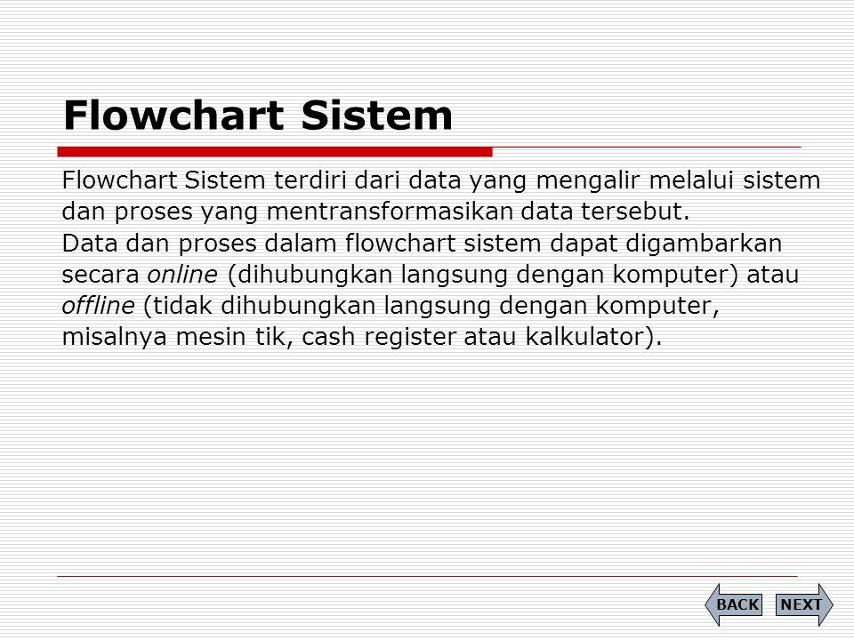 Flowchart Sistem Flowchart Sistem terdiri dari data yang mengalir melalui sistem dan proses yang mentransformasikan data tersebut. Data dan proses dal